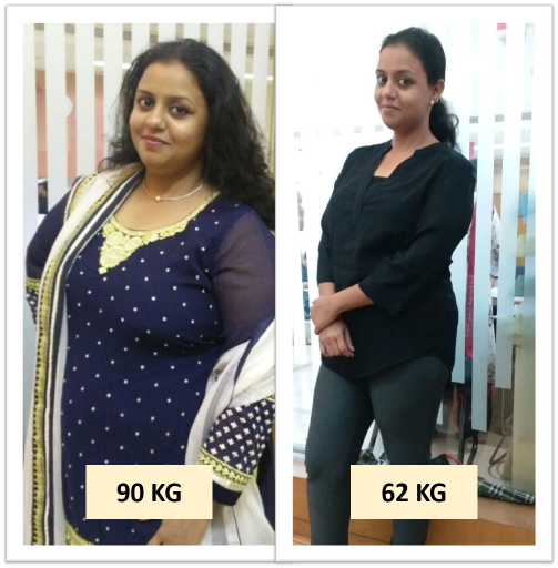 Bariatric Surgery | Weight Loss Surgery (with Cost) in Mumbai, India