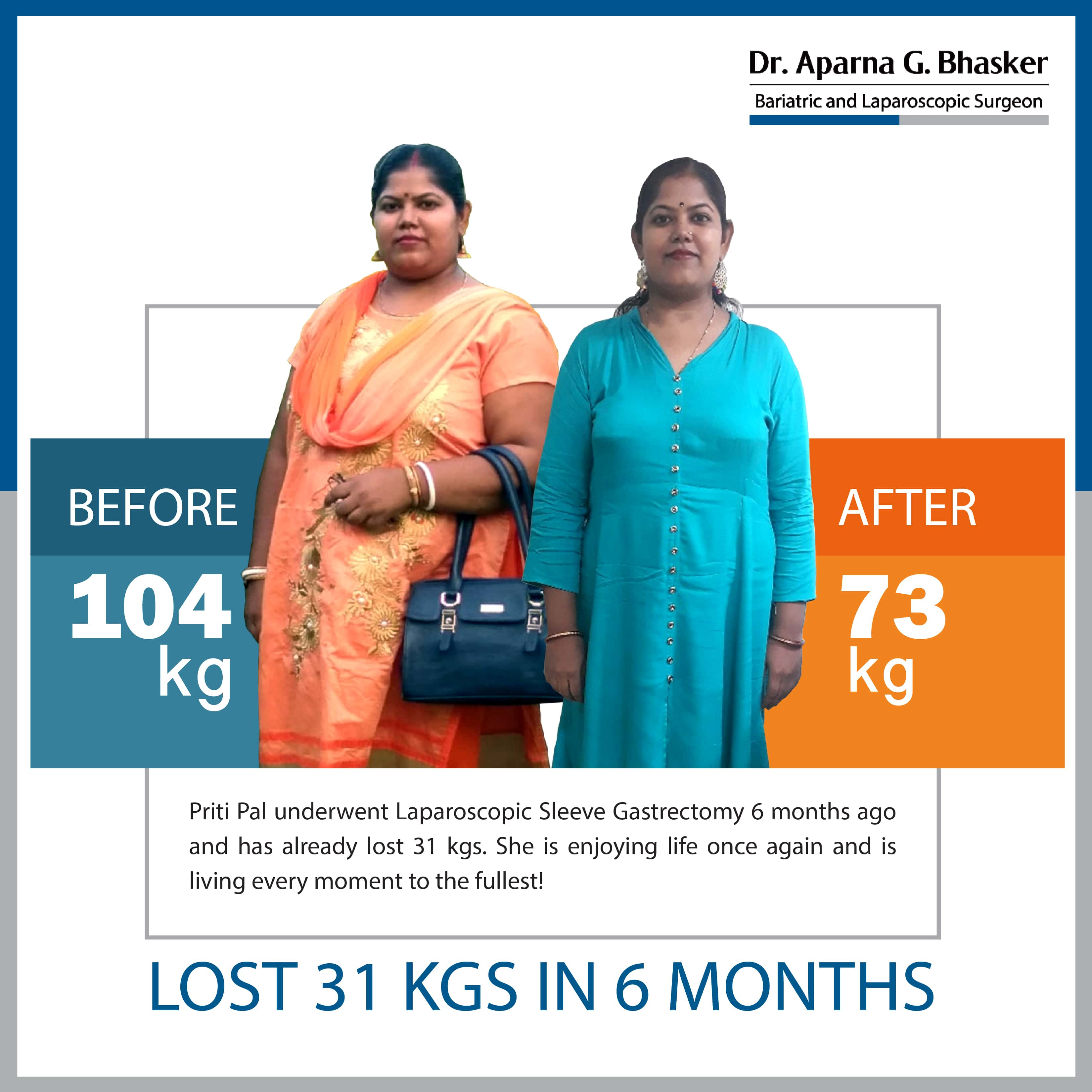 best Gastric Banding bariatric surgery and weight loss surgery cost in mumbai india before after photos (5)