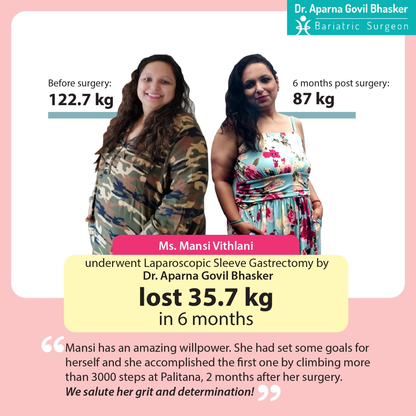 Mansi considered bariatric/ weight loss surgery as she was suffering from grade III obesity with a Body Mass Index (BMI) of 47.5 Kg/m2. At 121.7 Kg she was not able to exercise much due to severe knee pain. She would feel breathless on exertion. Her sonography revealed grade II fatty liver. She underwent a Laparoscopic Sleeve Gastrectomy on 14th of November 2018. She knew that bariatric surgery was not a shortcut to weight loss, and worked very hard on changing her lifestyle post surgery. She exercises for 2-3 hours daily and follows a great diet regime. She has an amazing will power as she was able to accomplish her goal of climbing more than 3000 steps at Palitana just after 2 months post surgery. She lost 35.7 Kg in 6 months, we salute her grit and determination!