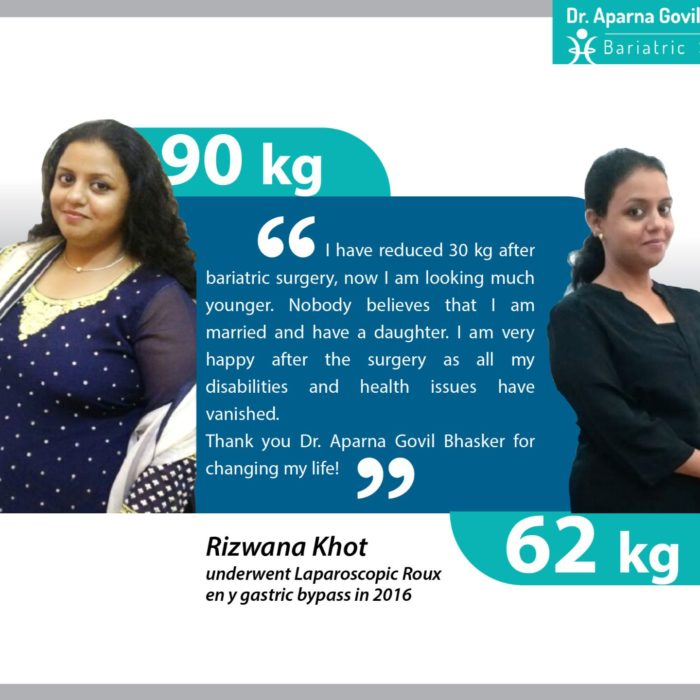 Best Bariatric Surgery Before After Photos, Weight Loss Surgery, Cost in Mumbai, India by Dr Aparna Govil Bhasker