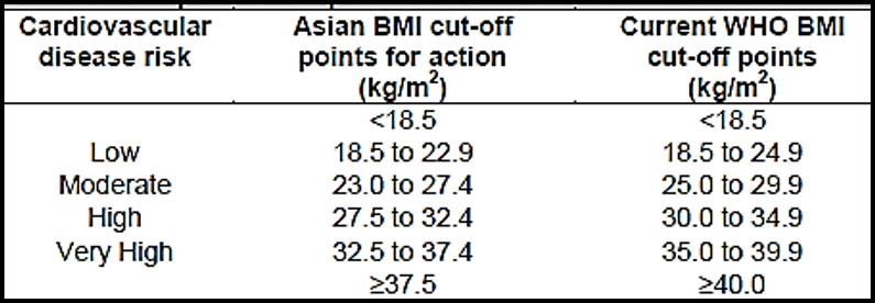 Bariatric Surgery In Mumbai Best Weight Loss With Cost India Bestbariatricsurgeon Org